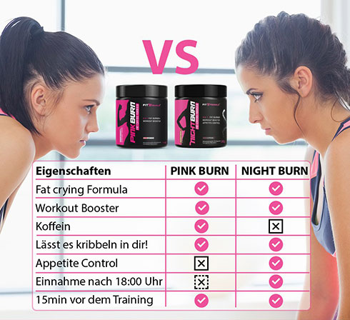 Night Burn von Fitnfemale